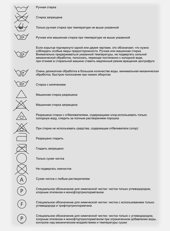 Символы ухода